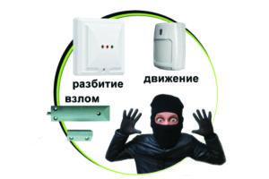 монтаж и установка охранной сигнализации